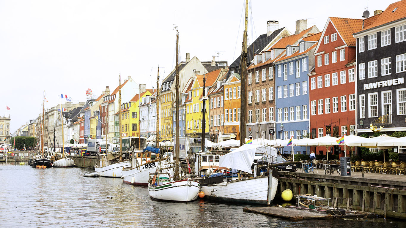 Kopenhagen in 5 Minuten